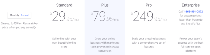 shopify vs bigcommerce pricing