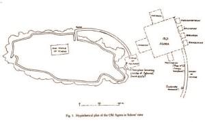 Ricostruzione dell'arcaia agorà ai tempi di Solone
