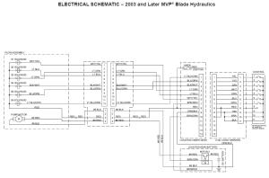 64085 MVP Western  Fisher Unimount 0306 Chevy GMC Hb3Hb4 12 pin control wiring harness EZ V plow