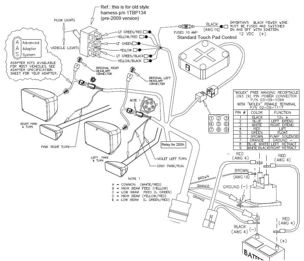 truck side curtis?resize=665%2C571 outstanding boss wiring diagram ideas diagram symbol pasutri us boss plow wiring harness truck side at money-cpm.com