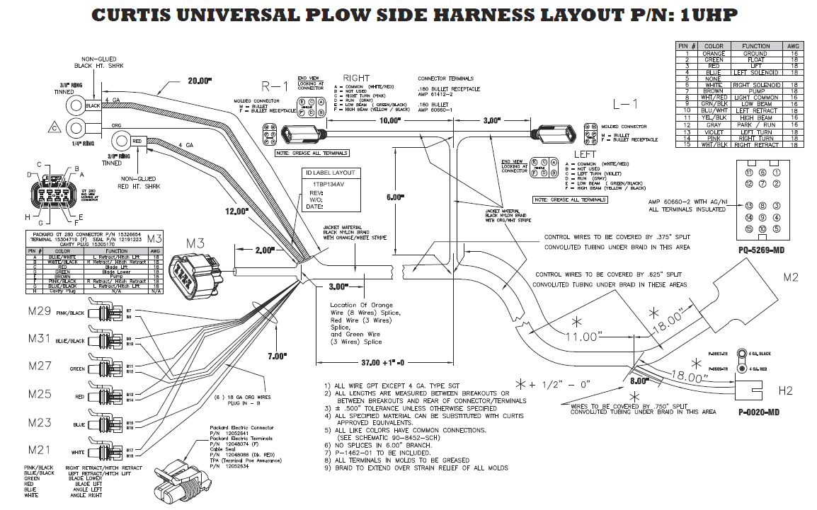 Fantastic Fisher Minute Mount Plow Wiring Diagram Pictures ...
