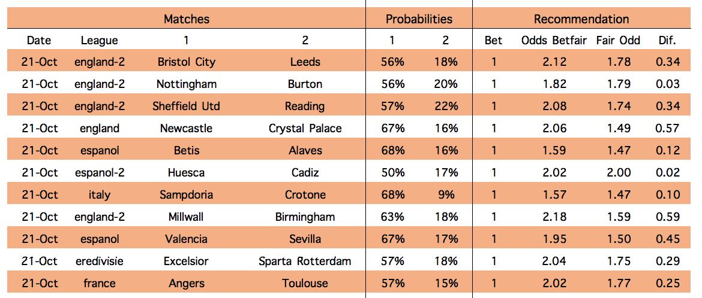 Nfl football pool predictions datafortress us