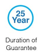 duration of guarantee