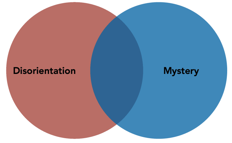 Mystery overlaps with disorientation. Creating mystery in your writing can create nice tension for the reader, and sometimes, such mystery is accompanied by a pleasant disorientation. But pure disorientation usually isn't fun for the reader.
