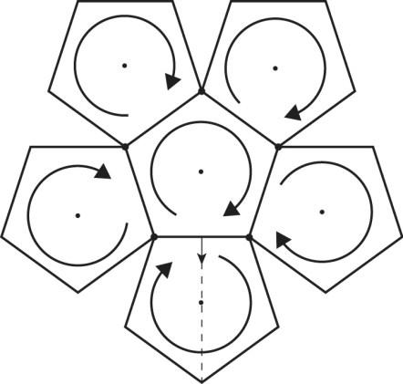 plot-subplot-pentagon