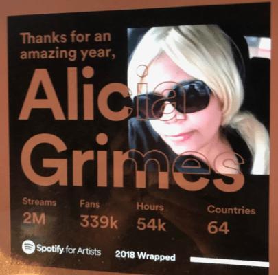 Alicia Album