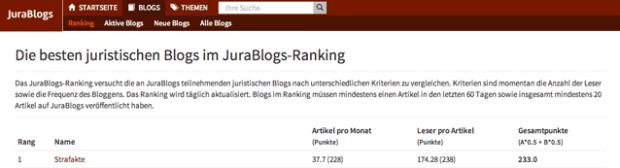 JuraBlogs, Ranking, Strafakte, Deutschland, Strafrecht, Strafprozessrecht, StGB, StPO, Anwälte, Blogger, Strafverteidiger, Pflichtverteidiger, Kanzleien, Hamburg, deutschlandweit