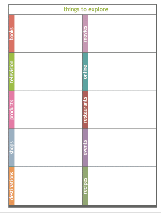 nursing school planner