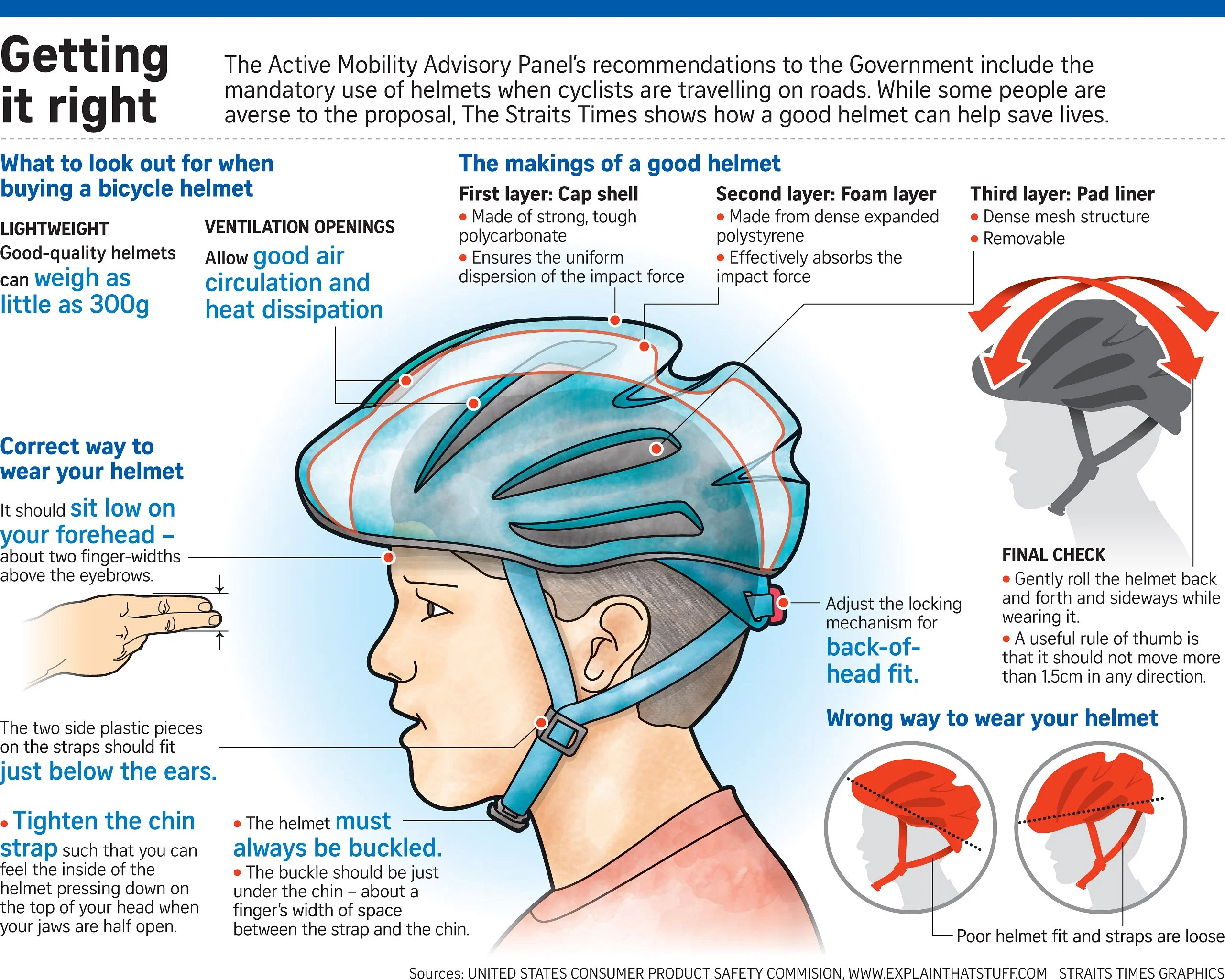Safer To Wear Helmets But Some Cyclists Against Making It