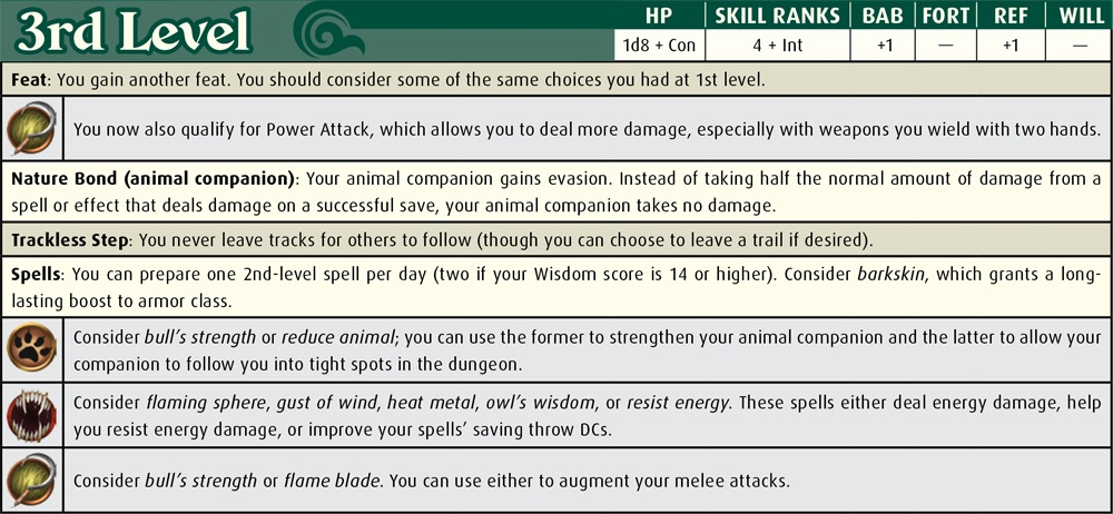Review – Strategy Guide (Pathfinder RPG) – Strange Assembly