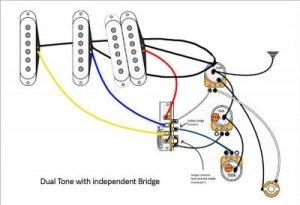 Changing HSS wiring | Fender Stratocaster Guitar Forum