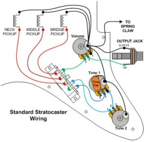 Wiring Diagram for a 1982 Smith Strat?? | Fender