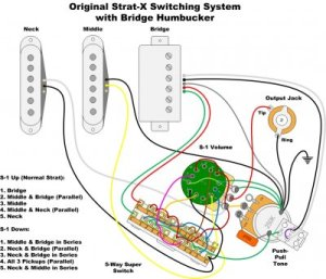 Question About Phostenix' StratX Diagram for HSS | Fender
