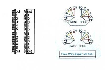Super Strat Wiring Diagram - Merzie.net