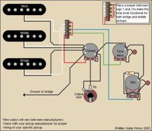 TBX Master Tone Wiring   Fender Stratocaster Guitar Forum