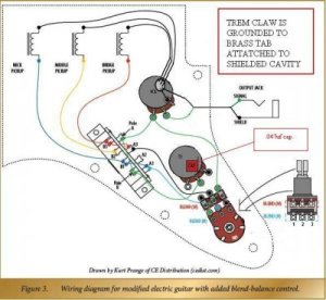 Wiring Diagram | Fender Stratocaster Guitar Forum