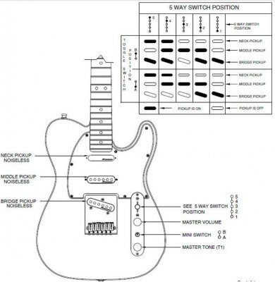 Oak Grigsby 4 Way Switch Wiring Diagram besides 106327241172672506 besides Fender Strat Plus Wiring Diagram also Standard Telecaster Wiring additionally Telecaster Pickguard Diagram. on stewmac wiring diagrams