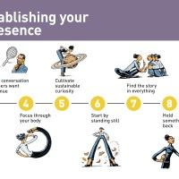 A guide to establishing your leadership presence