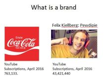 what is a brand 2