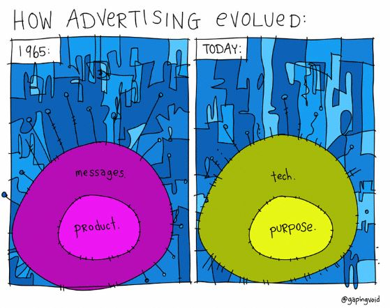 Rethinking the 6 challenges of local advertising.