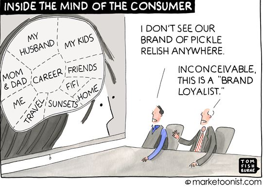 Why the accepted notion of 'Brand Loyalty' is rubbish