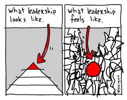 4 essential questions for the new leader to ask