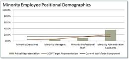 StrategyDriven Organizational Capabilities Analytics