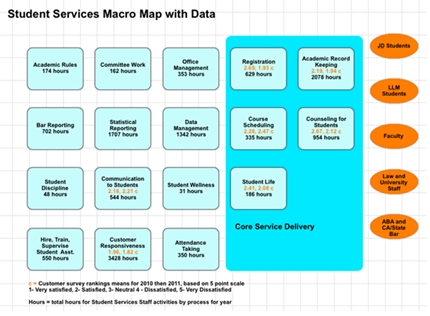 Student Services Macro Map with Data