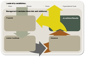 StrategyDriven Analytics
