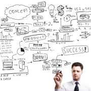 StrategyDriven Evaluation and Control Program Best Practice Article