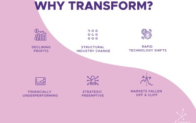 Why Organizations Need to Transform