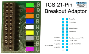 21 Pin DCC Breakout Adaptor Pinout Wiring Diagram