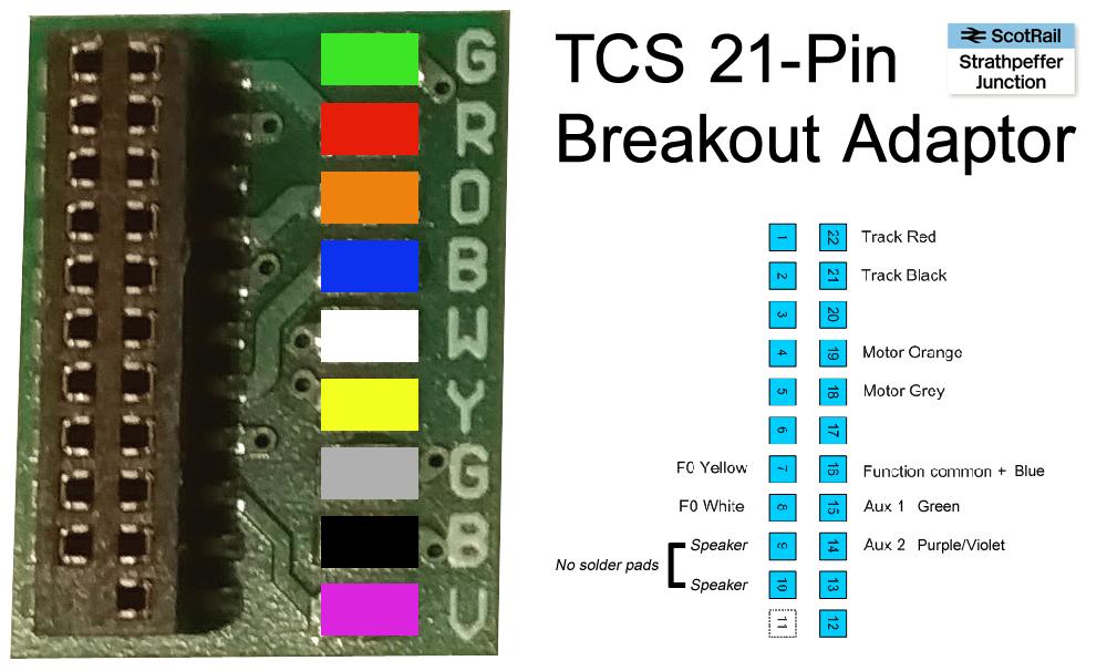 tutorial tcs 21 pin dcc breakout adaptor strathpeffer junction 2002 pcm l4 2.2l wiring-diagram 21 pin dcc breakout adaptor pinout wiring diagram