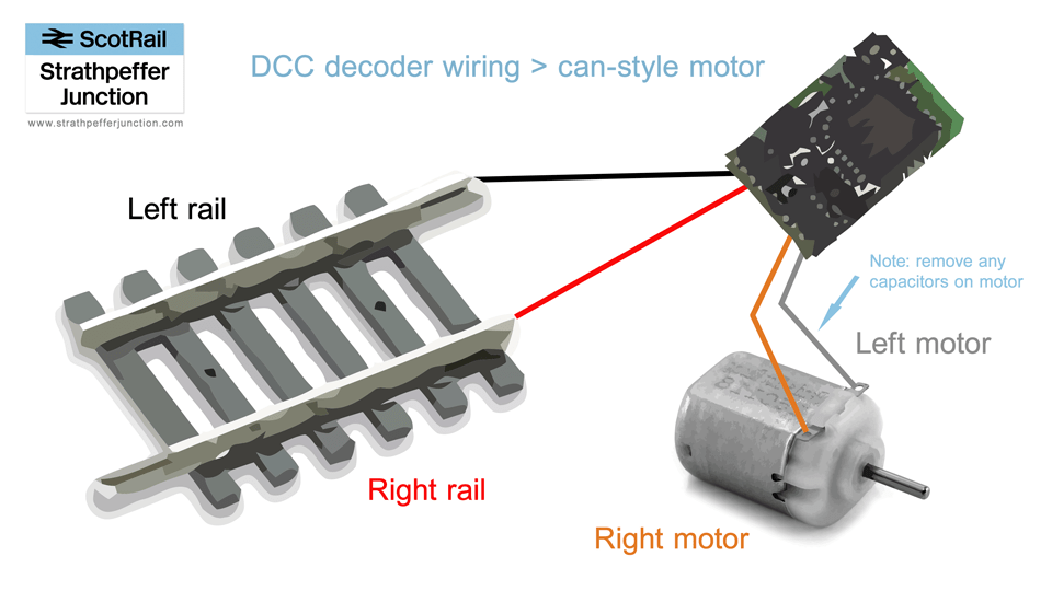 dcc decoder wiring diagrams for non dcc ready locomotives rh strathpefferjunction com 7 Pin Wiring Diagram DCC Wiring Guide