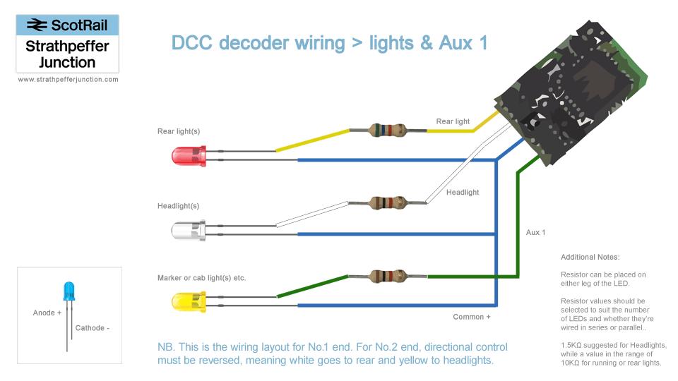 dcc decoder wiring online schematics diagram rh delvato co