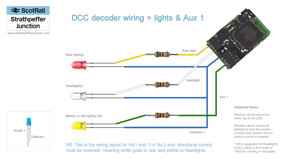 there's also a basic diagram for directional lighting and a single aux  channel, such as the aux 1/green wire available on most low/mid-range  decoders,