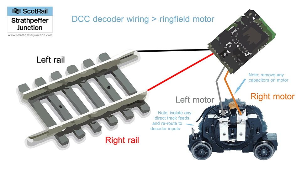 dcc decoder wiring diagrams for non dcc ready locomotives locomotive dcc wiring diagram tcs dcc wiring for diagram #15