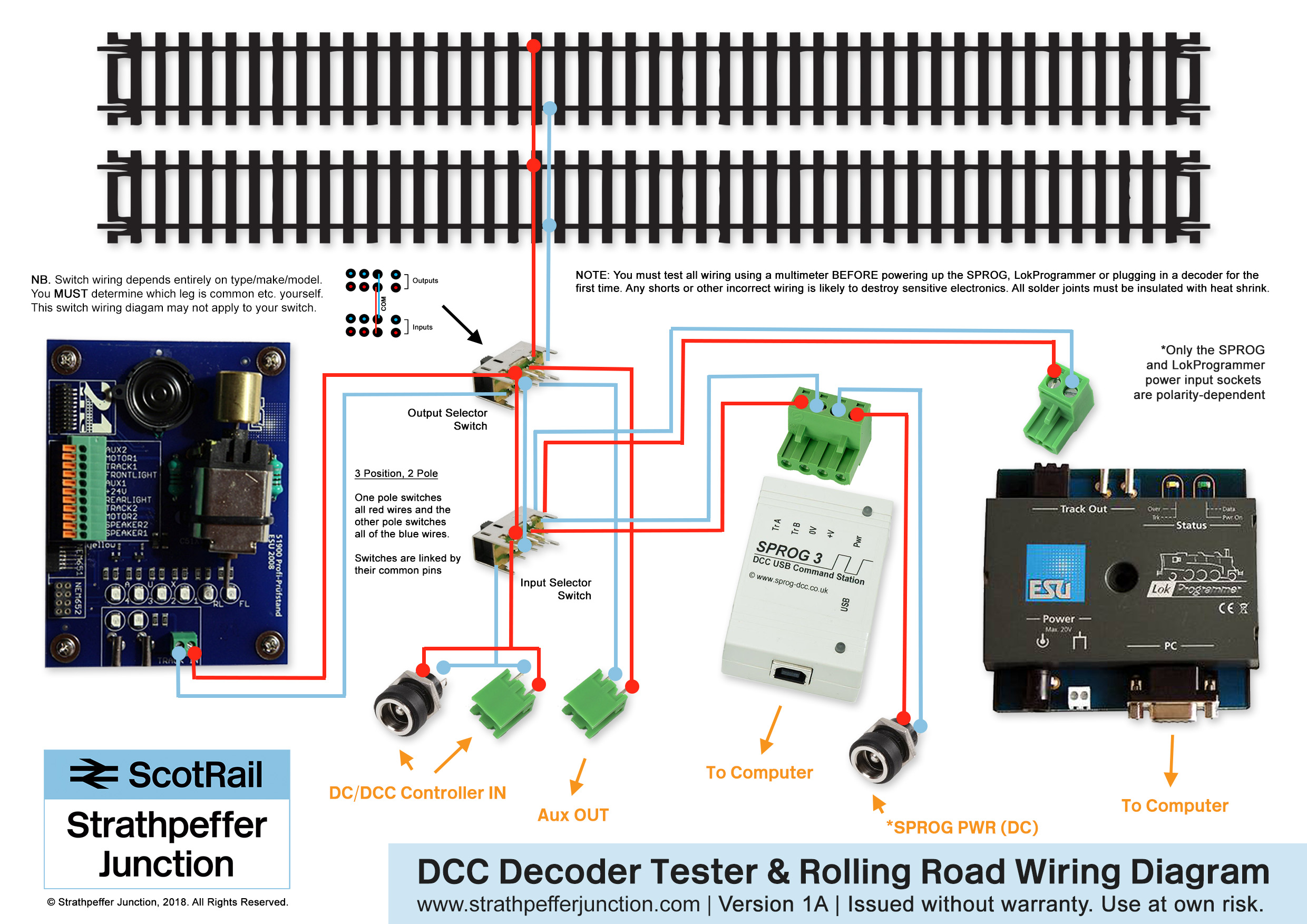 You can download a PDF version of the wiring diagram for the test board  featured in the video via the link below: