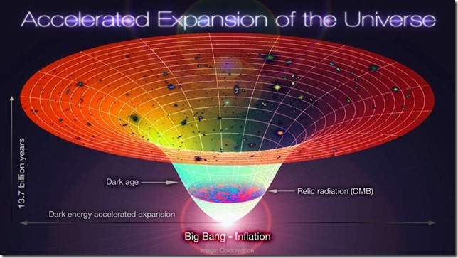 accelerated expansion universe