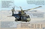Click to enlarge: AgustaWestland AW101 | Image credit: Shruti Pushkarna/StratPost
