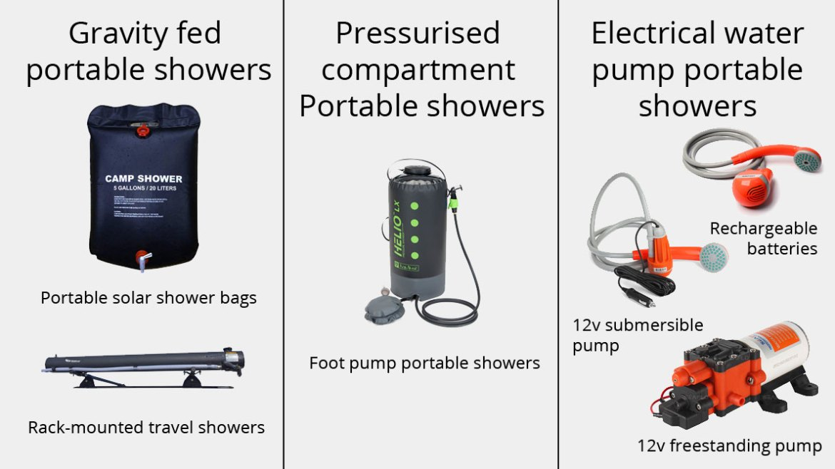 5 portable shower systems