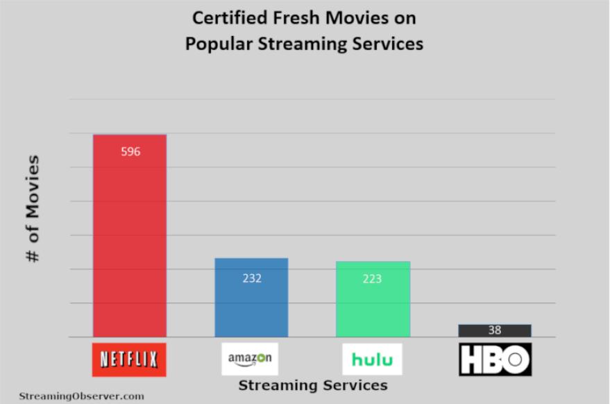 Nuevas películas certificadas en streaming.