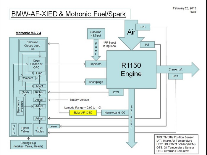 motronicxied?resize\\\=665%2C497 wiring gotech pain the volkswagen club of south africa on vw tp100 vw tp100 wiring diagram at bakdesigns.co