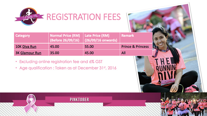 The Running Diva Malaysia Pinktober 2016 Registration Fees