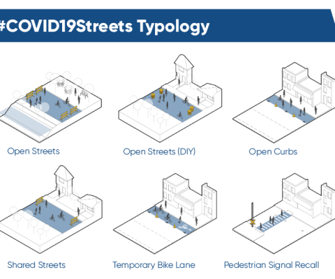 Complete Streets responses to COVID-19