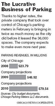 chicago_meters.jpg