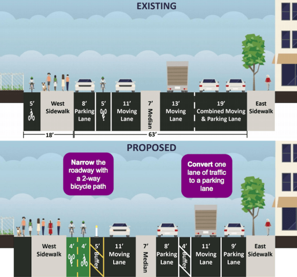 On Kent Avenue, DOT is proposing converting one northbound lane to parking and turning the southbound parking lane into a two-way protected bike lane. Image: DOT