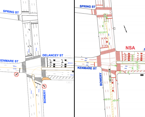 DOT is adjusting pedestrian safety improvements at Delancey Street and the Bowery because high car volumes have wiped out hoped-for safety gains. Image: DOT