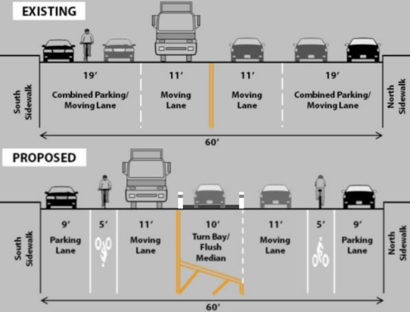 DOT is proposing a road diet for East 106th Street. CB 11's transportation committee could vote on it as soon as next month. Image: DOT