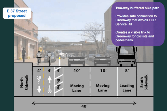 Adding a two-way protected bike lane and striping lanes on a wide, expansive street? Might get some opposition from condo residents in Murray Hill tonight. Image: DOT